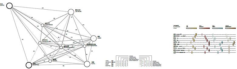 USO80019_meth3b